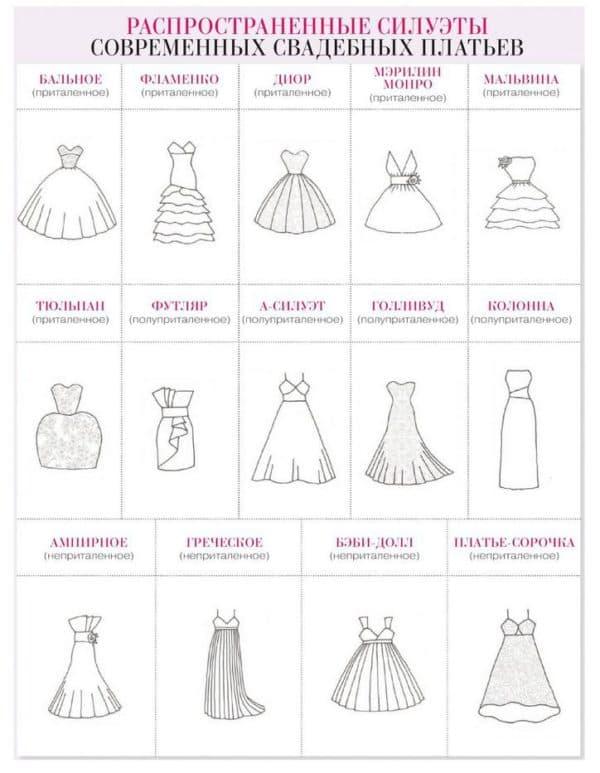 силуэты свадебных платьев