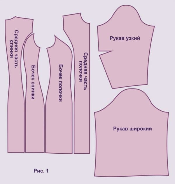 Выкройка платья-футляр для полной девушки