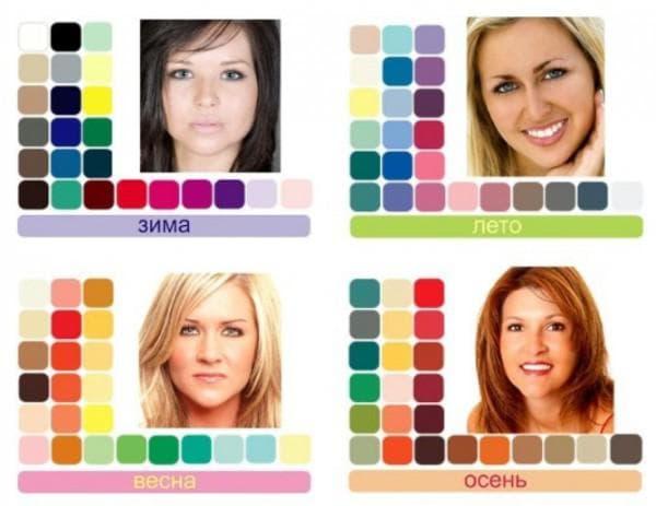 Тип внешности и подходящие цвета платьев