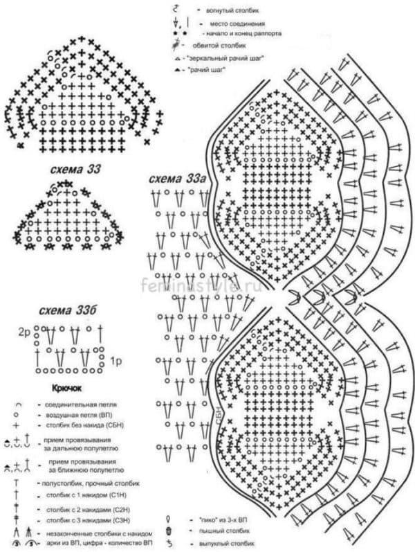 Схема для вязания платья бохо