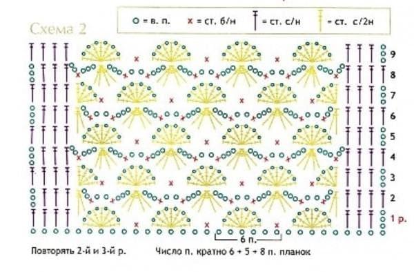 схема вязания детского платья