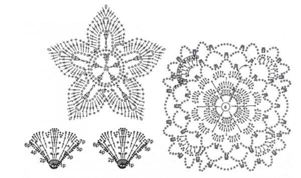 Схема для цветка в технике ирландское кружево